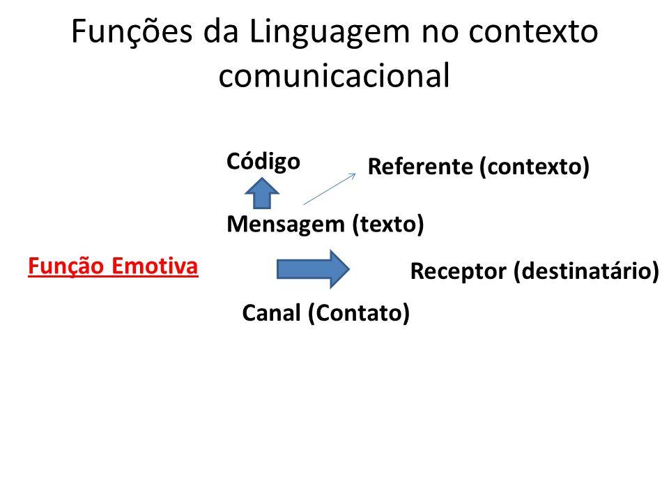 Funções da Linguagem no contexto comunicacional Função Emotiva Receptor (destinatário) Mensagem (texto) Canal (Contato) Referente (contexto) Código