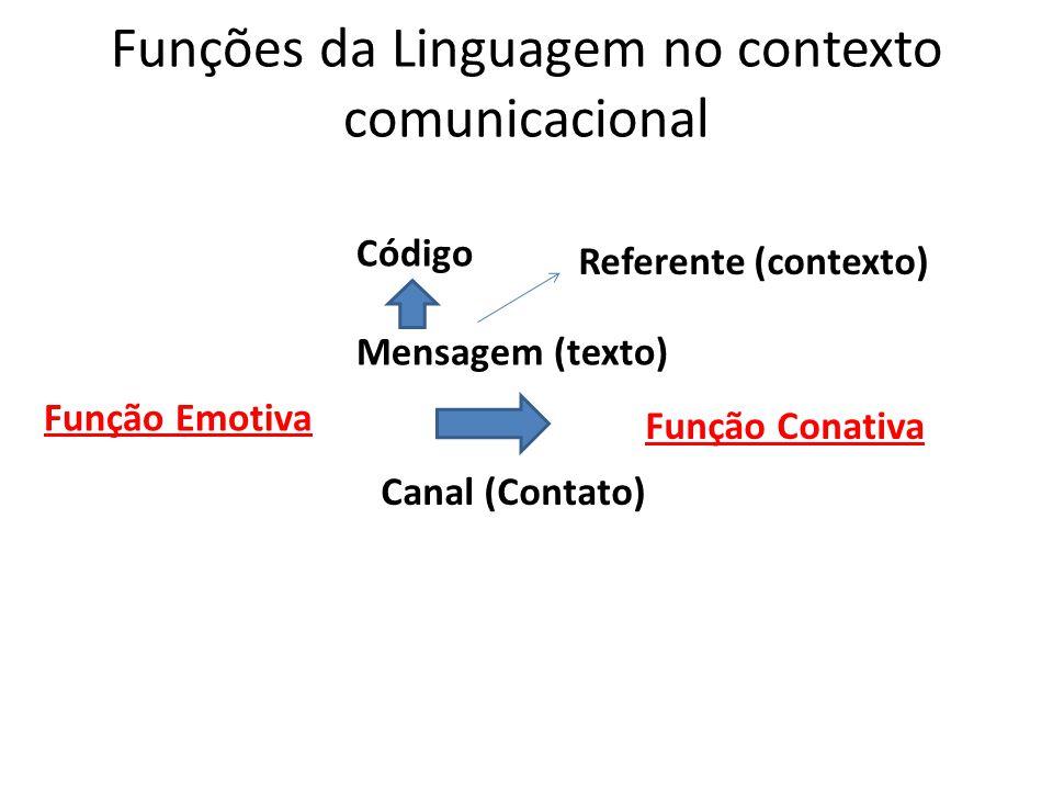 Funções da Linguagem no contexto comunicacional Função Emotiva Função Conativa Mensagem (texto) Canal (Contato) Referente (contexto) Código