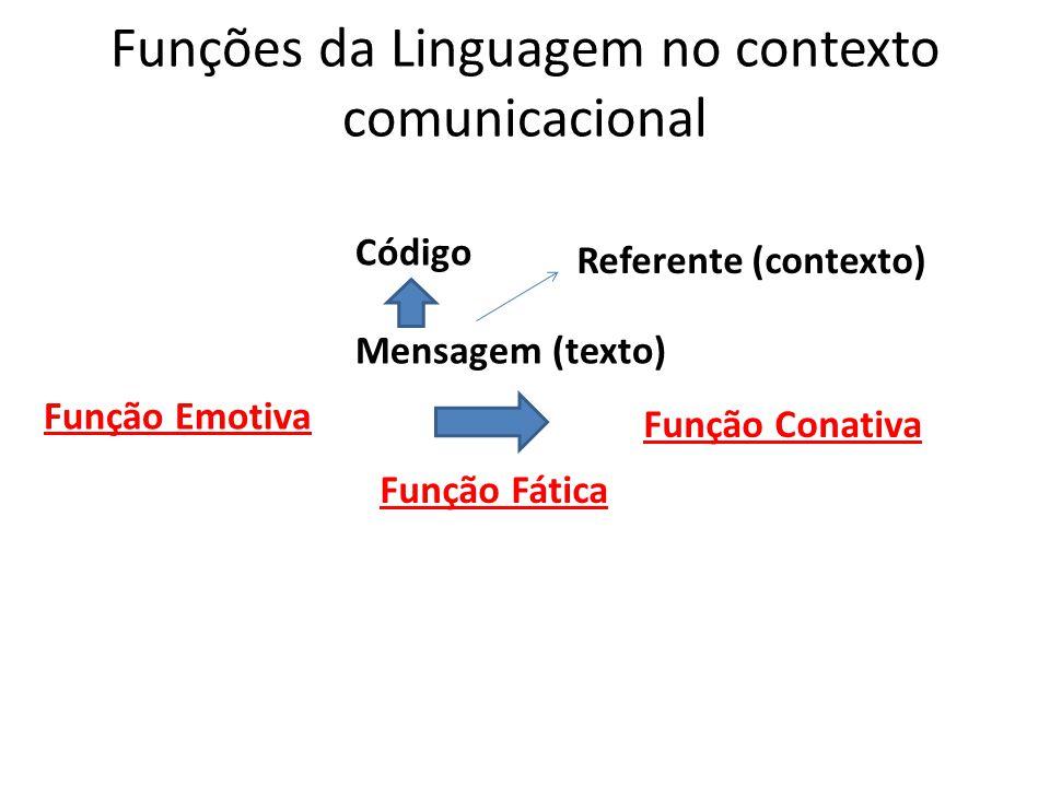 Funções da Linguagem no contexto comunicacional Função Emotiva Função Conativa Mensagem (texto) Função Fática Referente (contexto) Código