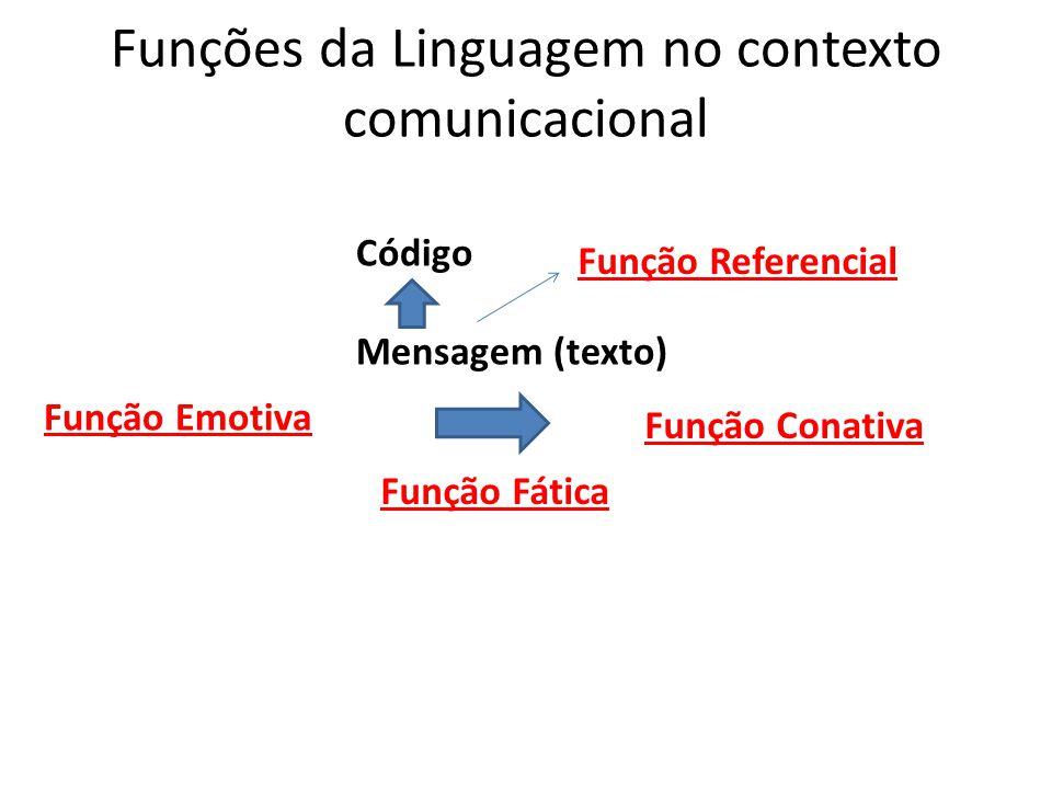 Funções da Linguagem no contexto comunicacional Função Emotiva Função Conativa Mensagem (texto) Função Fática Função Referencial Código