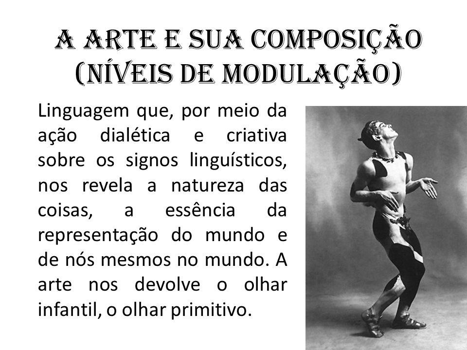 A Arte e sua composição (níveis de modulação) Linguagem que, por meio da ação dialética e criativa sobre os signos linguísticos, nos revela a natureza