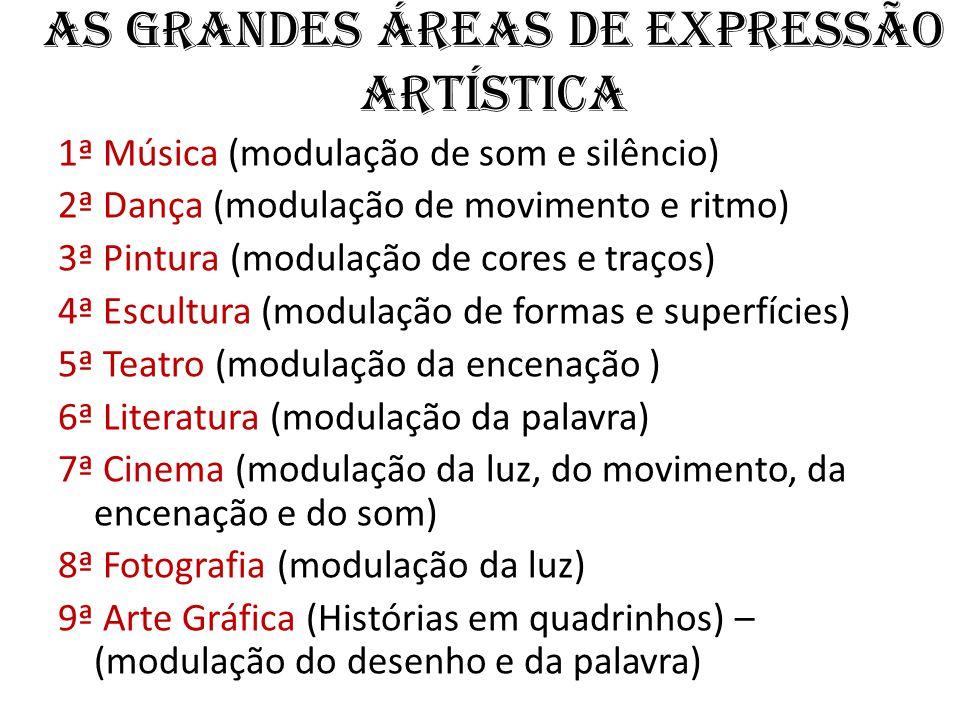 As grandes áreas de expressão artística 1ª Música (modulação de som e silêncio) 2ª Dança (modulação de movimento e ritmo) 3ª Pintura (modulação de cores e traços) 4ª Escultura (modulação de formas e superfícies) 5ª Teatro (modulação da encenação ) 6ª Literatura (modulação da palavra) 7ª Cinema (modulação da luz, do movimento, da encenação e do som) 8ª Fotografia (modulação da luz) 9ª Arte Gráfica (Histórias em quadrinhos) – (modulação do desenho e da palavra)