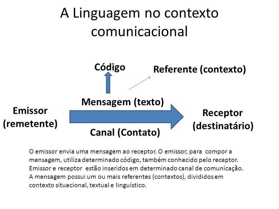 A Linguagem no contexto comunicacional Emissor (remetente) Receptor (destinatário) Mensagem (texto) Canal (Contato) Referente (contexto) Código O emissor envia uma mensagem ao receptor.