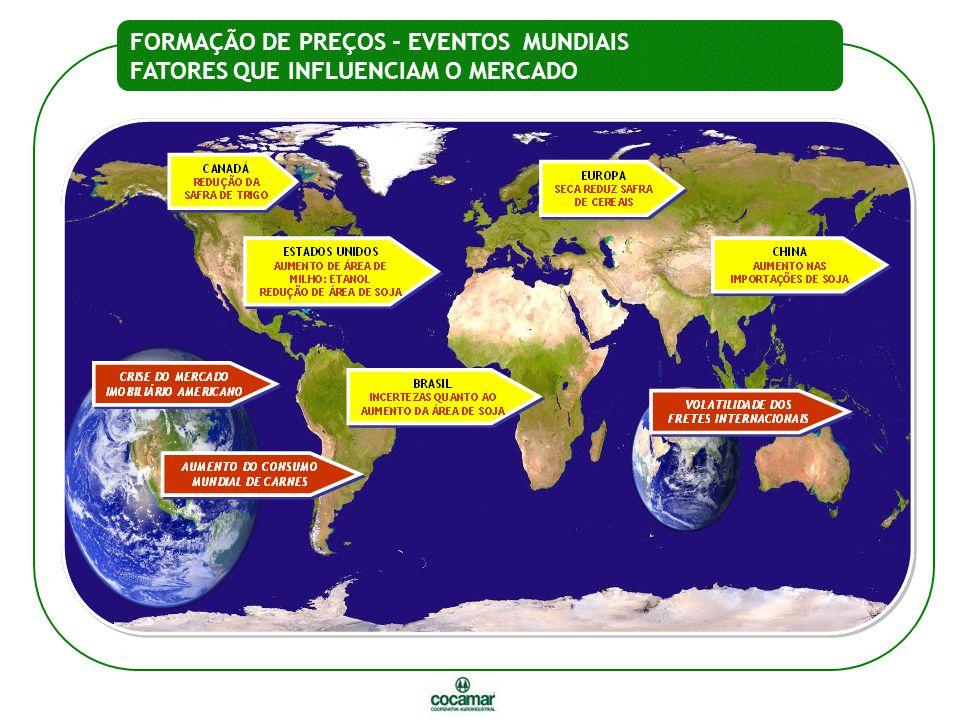 FORMAÇÃO DE PREÇOS - EVENTOS MUNDIAIS FATORES QUE INFLUENCIAM O MERCADO