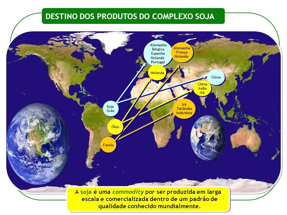DESTINO DOS PRODUTOS DO COMPLEXO SOJA A soja é uma commodity por ser produzida em larga escala e comercializada dentro de um padrão de qualidade conhe