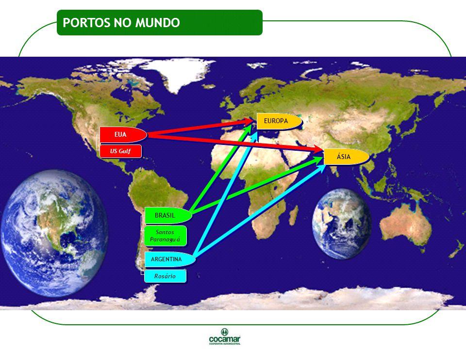 ÁSIA Á EUROPA BRASIL ARGENTINA EUA Rosário Rosário Santos Paranaguá Santos Paranaguá USGulf USGulf PORTOS NO MUNDO