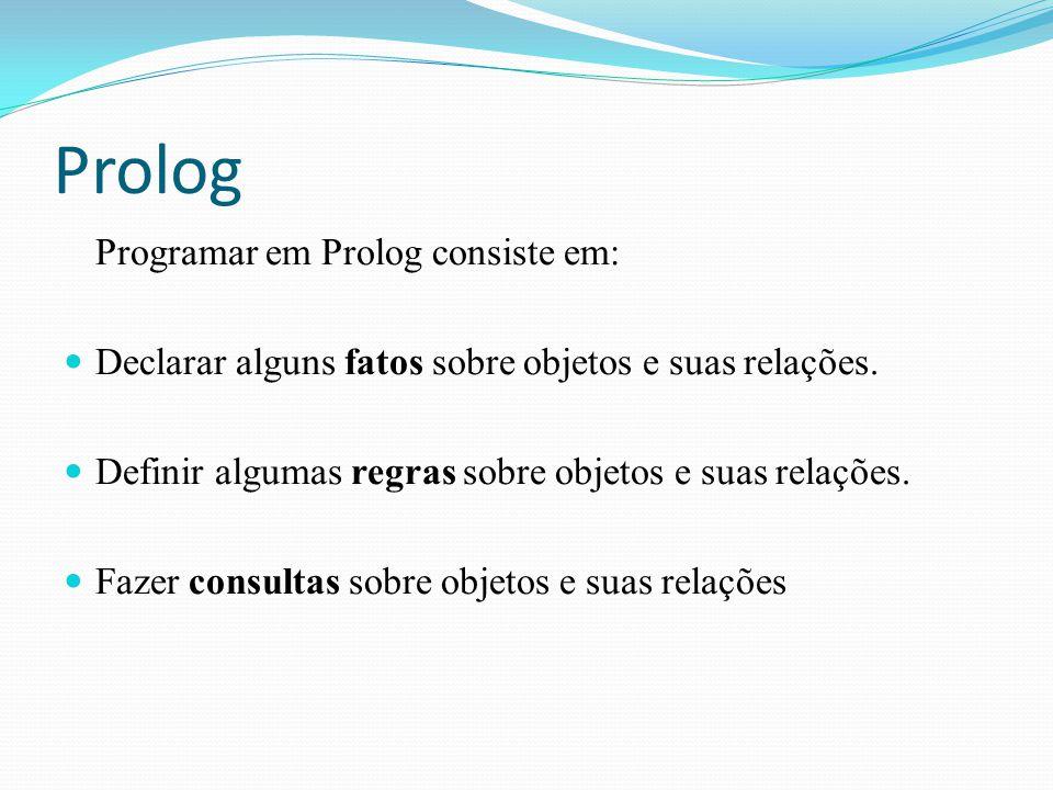 Prolog Programar em Prolog consiste em: Declarar alguns fatos sobre objetos e suas relações. Definir algumas regras sobre objetos e suas relações. Faz