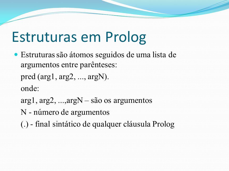 Estruturas em Prolog Estruturas são átomos seguidos de uma lista de argumentos entre parênteses: pred (arg1, arg2,..., argN). onde: arg1, arg2,...,arg