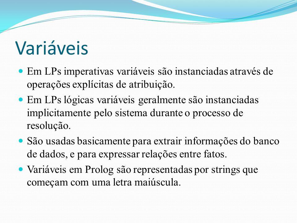 Variáveis Em LPs imperativas variáveis são instanciadas através de operações explícitas de atribuição. Em LPs lógicas variáveis geralmente são instanc