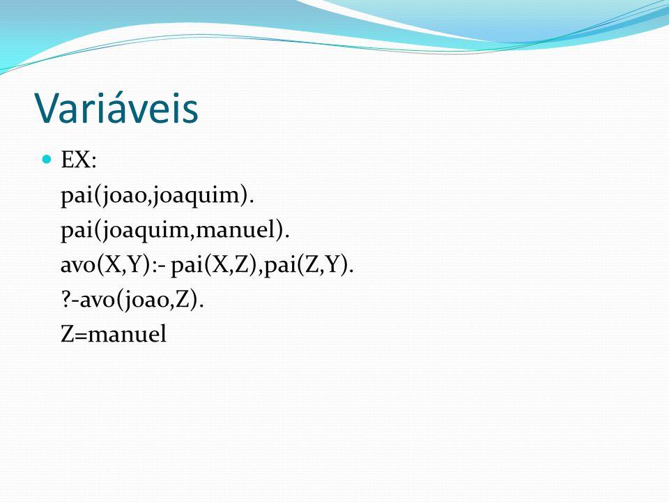 Variáveis EX: pai(joao,joaquim). pai(joaquim,manuel). avo(X,Y):- pai(X,Z),pai(Z,Y). ?-avo(joao,Z). Z=manuel