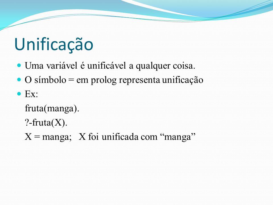 Unificação Uma variável é unificável a qualquer coisa. O símbolo = em prolog representa unificação Ex: fruta(manga). ?-fruta(X). X = manga; X foi unif