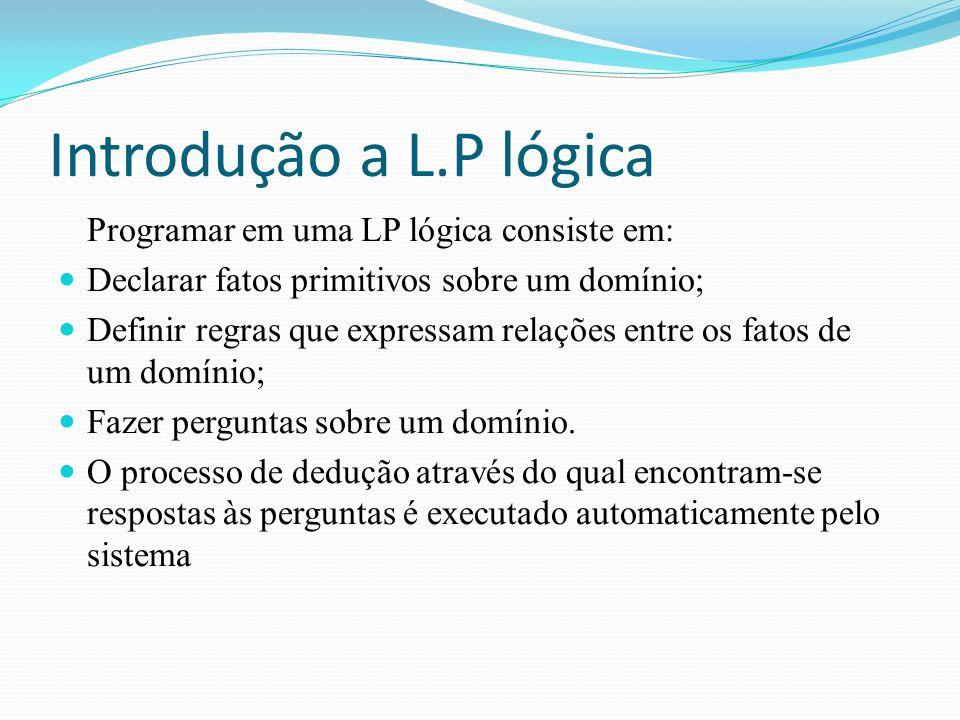 Introdução a L.P lógica Programar em uma LP lógica consiste em: Declarar fatos primitivos sobre um domínio; Definir regras que expressam relações entr