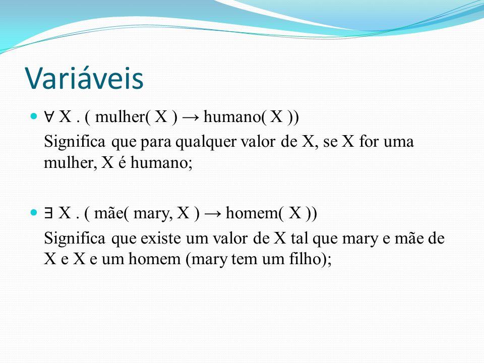 Variáveis ∀ X. ( mulher( X ) → humano( X )) Significa que para qualquer valor de X, se X for uma mulher, X é humano; ∃ X. ( mãe( mary, X ) → homem( X