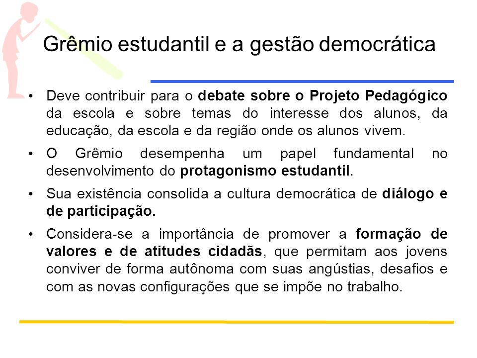 Grêmio estudantil e a gestão democrática Deve contribuir para o debate sobre o Projeto Pedagógico da escola e sobre temas do interesse dos alunos, da