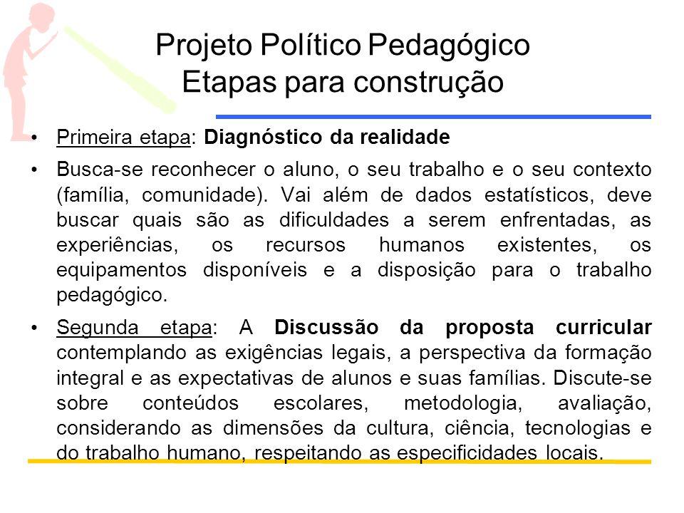 Projeto Político Pedagógico Etapas para construção Primeira etapa: Diagnóstico da realidade Busca-se reconhecer o aluno, o seu trabalho e o seu contex