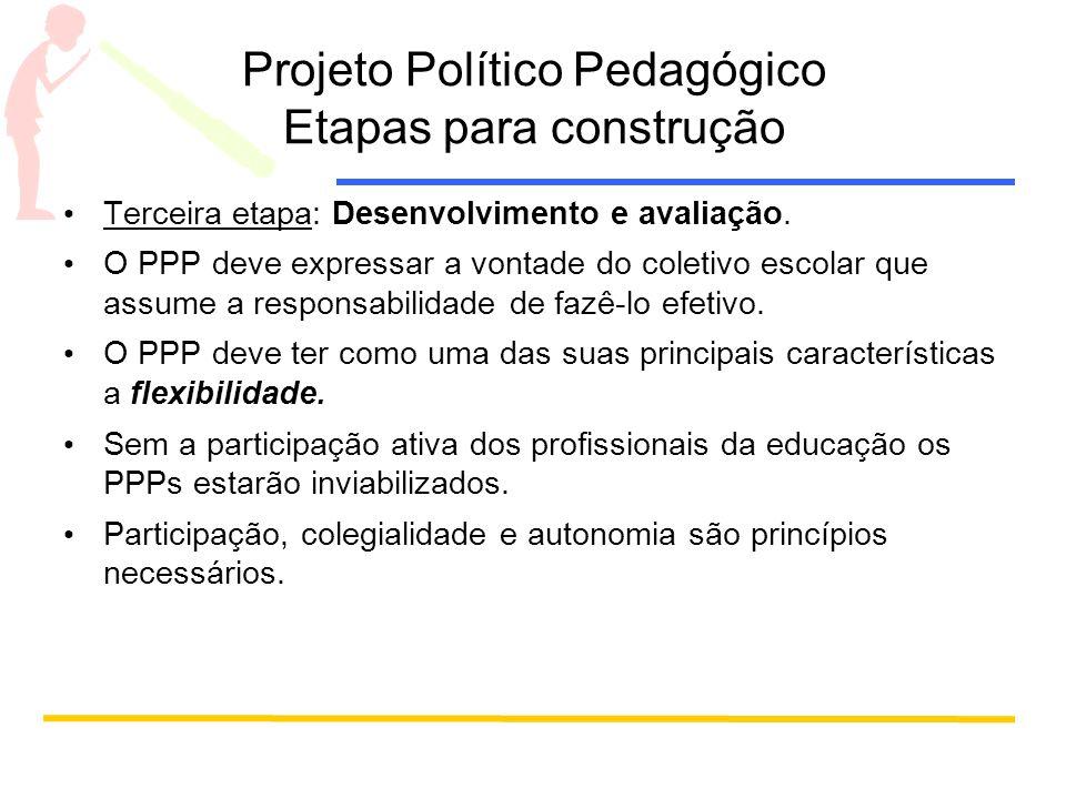 Projeto Político Pedagógico Etapas para construção Terceira etapa: Desenvolvimento e avaliação. O PPP deve expressar a vontade do coletivo escolar que