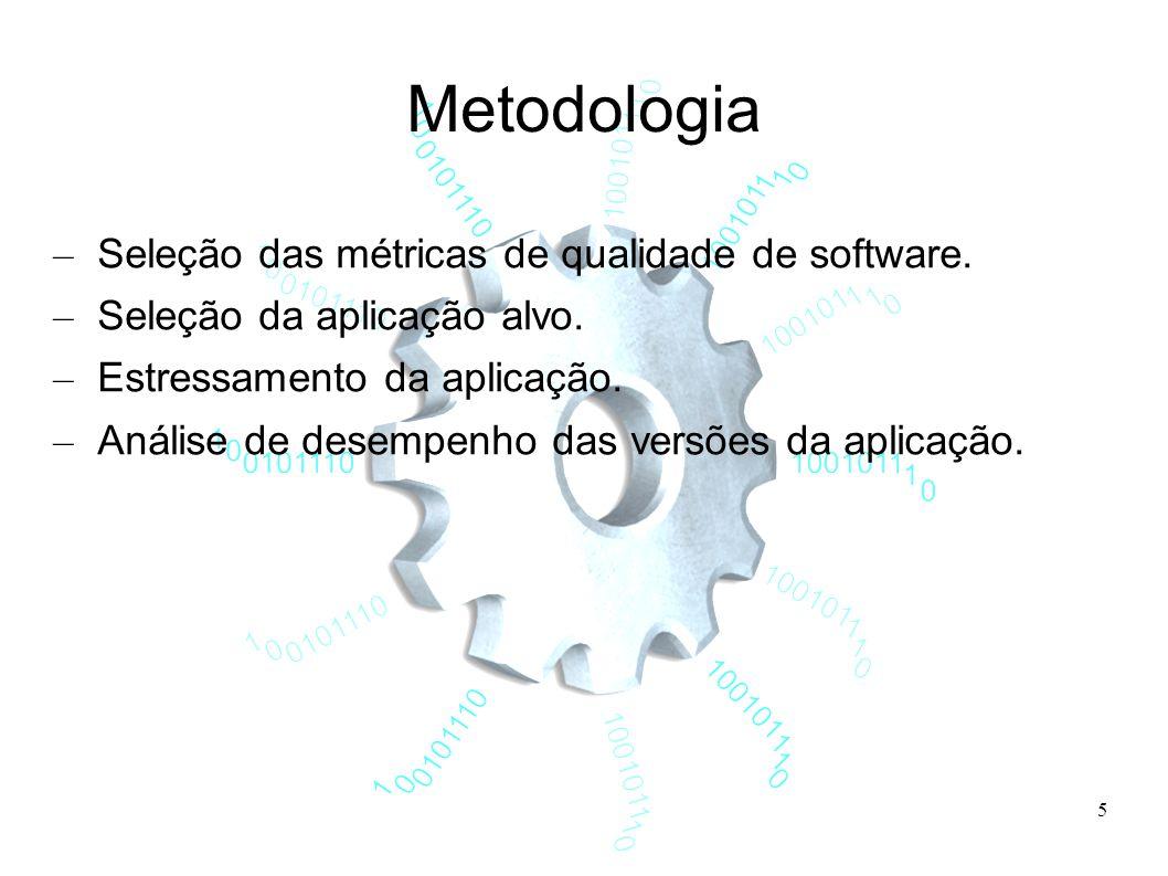6 Metodologia Métricas de qualidade de software.Abstraction: Número de classes abstratas.