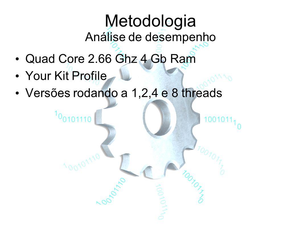 Quad Core 2.66 Ghz 4 Gb Ram Your Kit Profile Versões rodando a 1,2,4 e 8 threads Metodologia Análise de desempenho