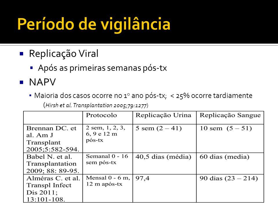  Replicação Viral  Após as primeiras semanas pós-tx  NAPV ▪ Maioria dos casos ocorre no 1 o ano pós-tx; < 25% ocorre tardiamente ( Hirsh et al.