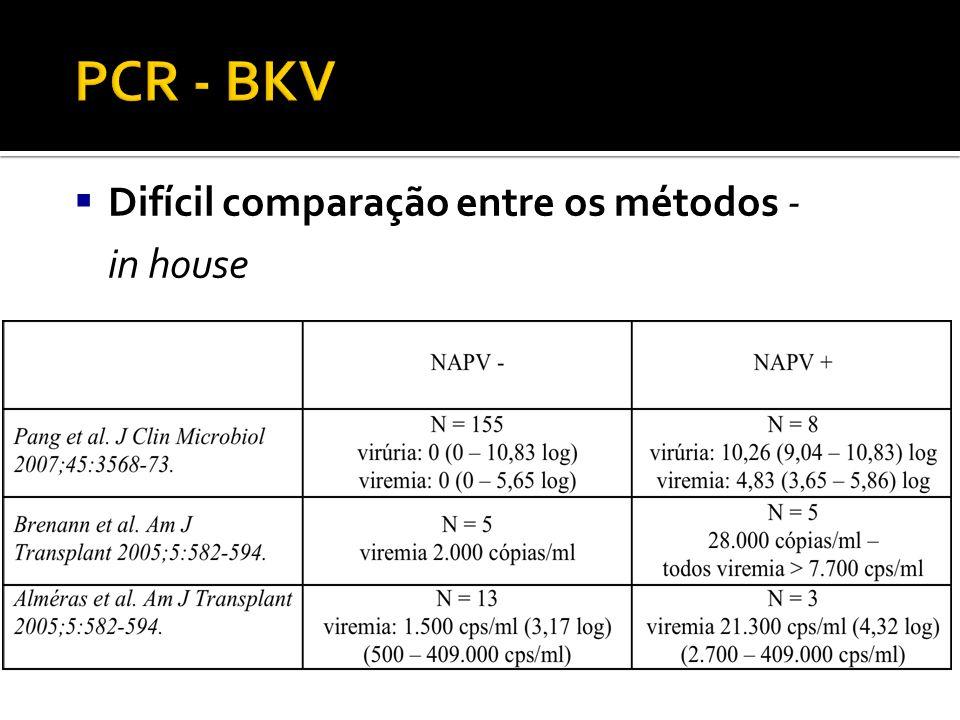  Difícil comparação entre os métodos - in house