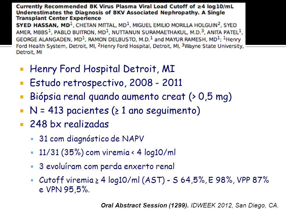  Henry Ford Hospital Detroit, MI  Estudo retrospectivo, 2008 - 2011  Biópsia renal quando aumento creat (> 0,5 mg)  N = 413 pacientes (≥ 1 ano seguimento)  248 bx realizadas  31 com diagnóstico de NAPV  11/31 (35%) com viremia < 4 log10/ml  3 evoluíram com perda enxerto renal  Cutoff viremia ≥ 4 log10/ml (AST) - S 64,5%, E 98%, VPP 87% e VPN 95,5%.
