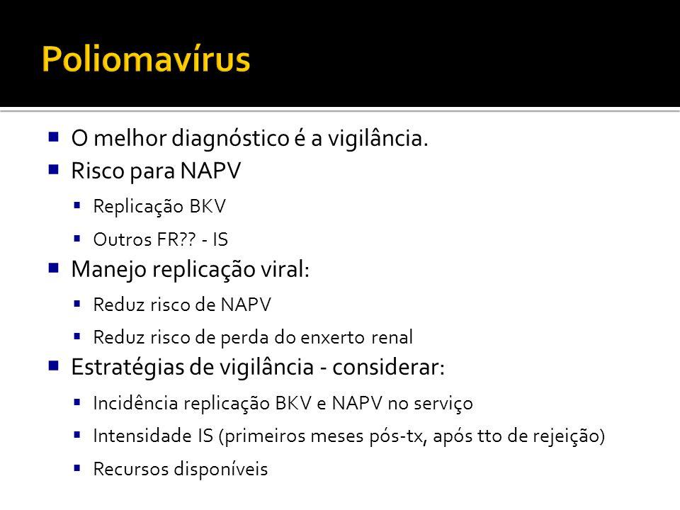  O melhor diagnóstico é a vigilância. Risco para NAPV  Replicação BKV  Outros FR?.