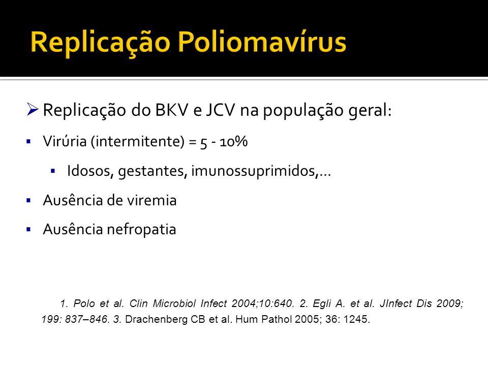  Replicação do BKV e JCV na população geral:  Virúria (intermitente) = 5 - 10%  Idosos, gestantes, imunossuprimidos,...