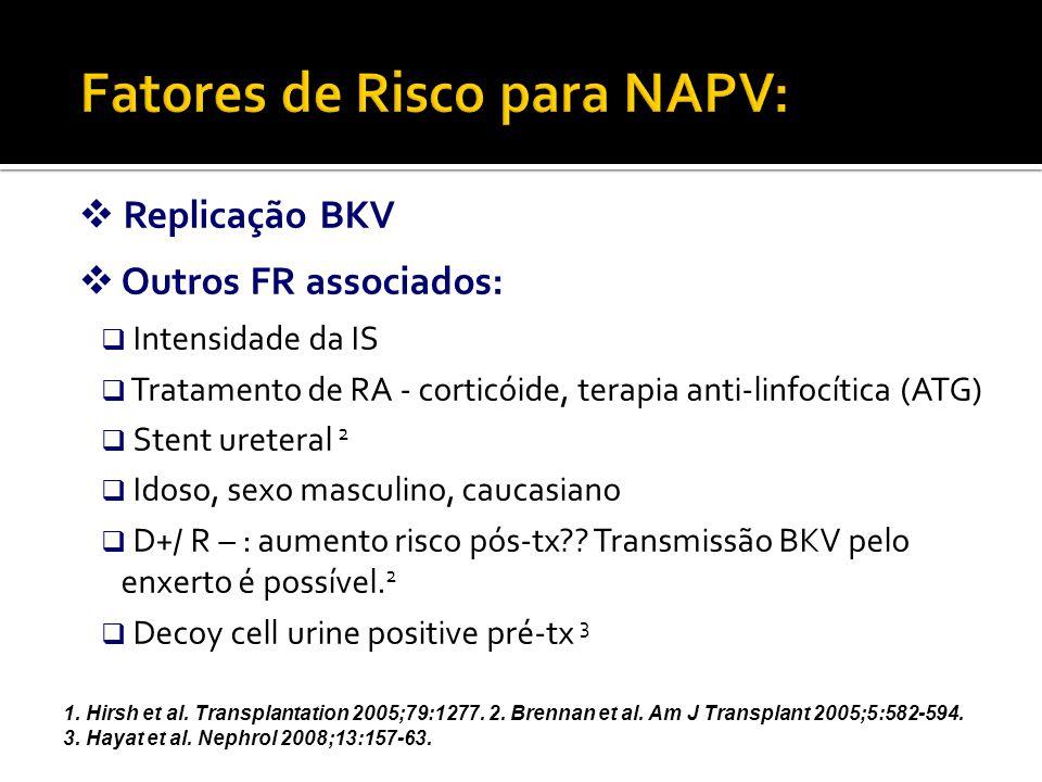 Viruria Viremia NAPV Perda Enxerto Hirsch HH.et al.