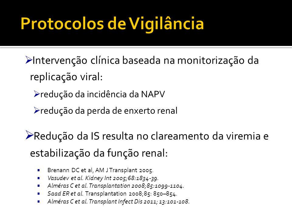  Intervenção clínica baseada na monitorização da replicação viral:  redução da incidência da NAPV  redução da perda de enxerto renal  Redução da IS resulta no clareamento da viremia e estabilização da função renal:  Brenann DC et al, AM J Transplant 2005.