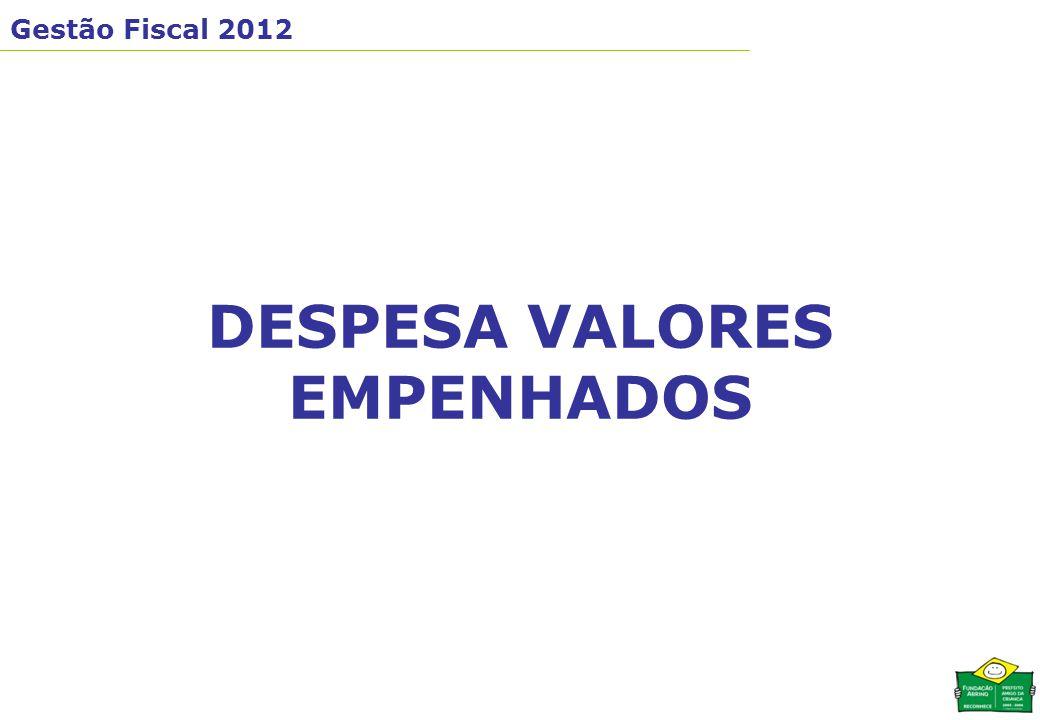 Gestão Fiscal 2012 DESPESA VALORES EMPENHADOS
