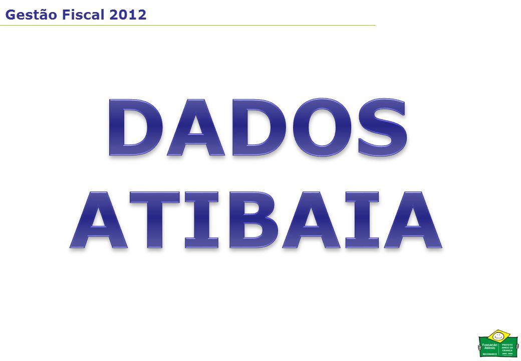 Gestão Fiscal 2012