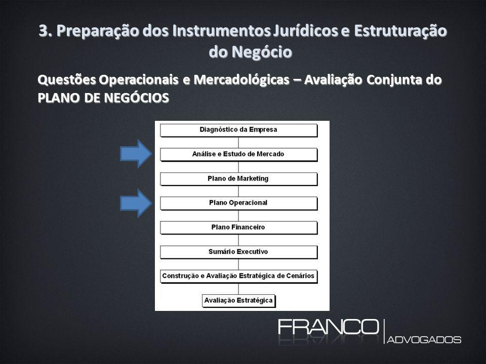 3. Preparação dos Instrumentos Jurídicos e Estruturação do Negócio Questões Operacionais e Mercadológicas – Avaliação Conjunta do PLANO DE NEGÓCIOS