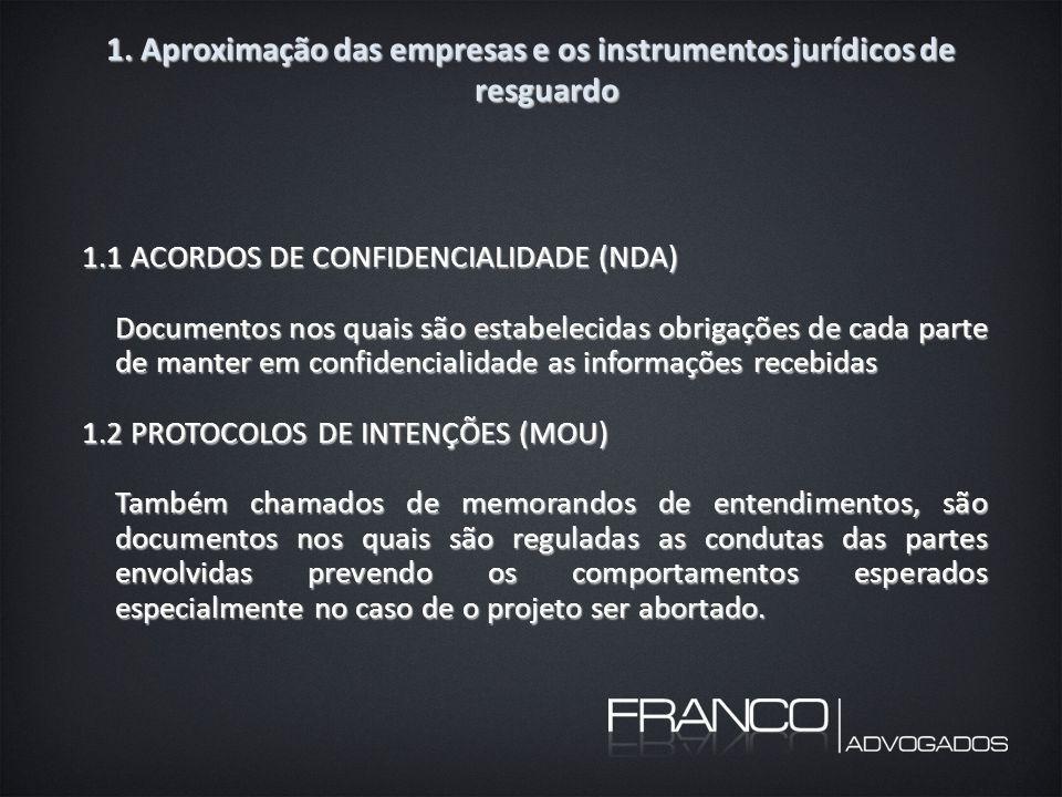 1. Aproximação das empresas e os instrumentos jurídicos de resguardo 1.1 ACORDOS DE CONFIDENCIALIDADE (NDA) Documentos nos quais são estabelecidas obr