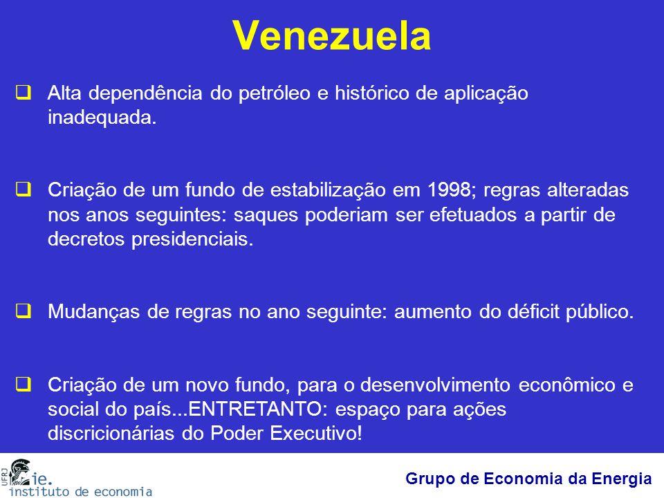 Grupo de Economia da Energia Venezuela  Alta dependência do petróleo e histórico de aplicação inadequada.  Criação de um fundo de estabilização em 1
