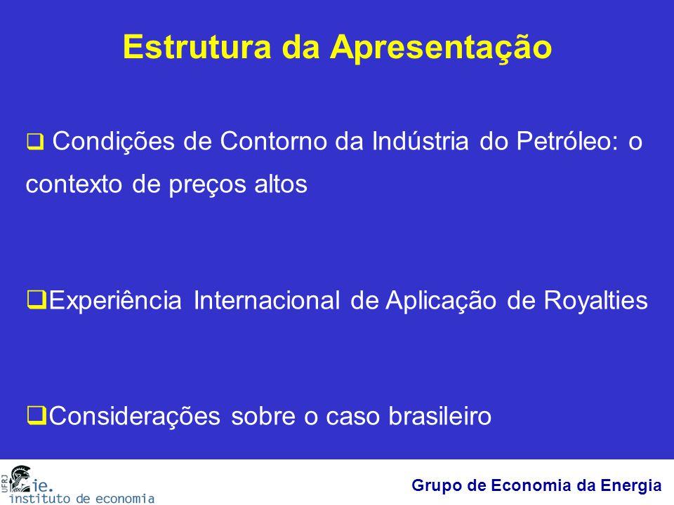 Grupo de Economia da Energia Estrutura da Apresentação  Condições de Contorno da Indústria do Petróleo: o contexto de preços altos  Experiência Inte
