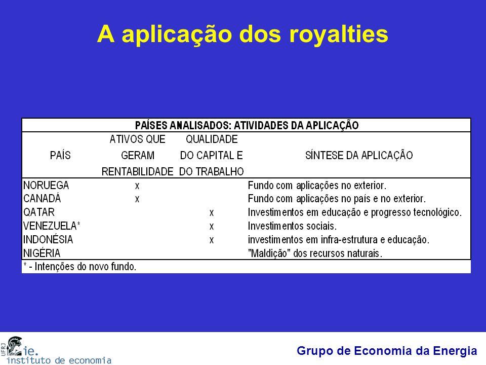 Grupo de Economia da Energia A aplicação dos royalties