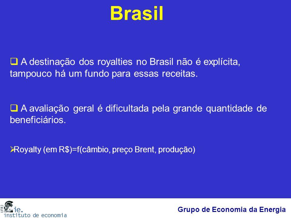 Grupo de Economia da Energia Brasil  A destinação dos royalties no Brasil não é explícita, tampouco há um fundo para essas receitas.  A avaliação ge