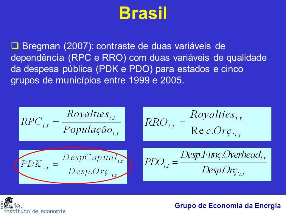 Grupo de Economia da Energia Brasil  Bregman (2007): contraste de duas variáveis de dependência (RPC e RRO) com duas variáveis de qualidade da despes