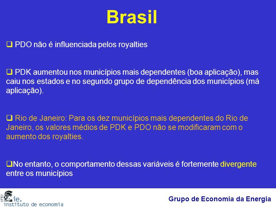 Grupo de Economia da Energia Brasil  PDO não é influenciada pelos royalties  PDK aumentou nos municípios mais dependentes (boa aplicação), mas caiu
