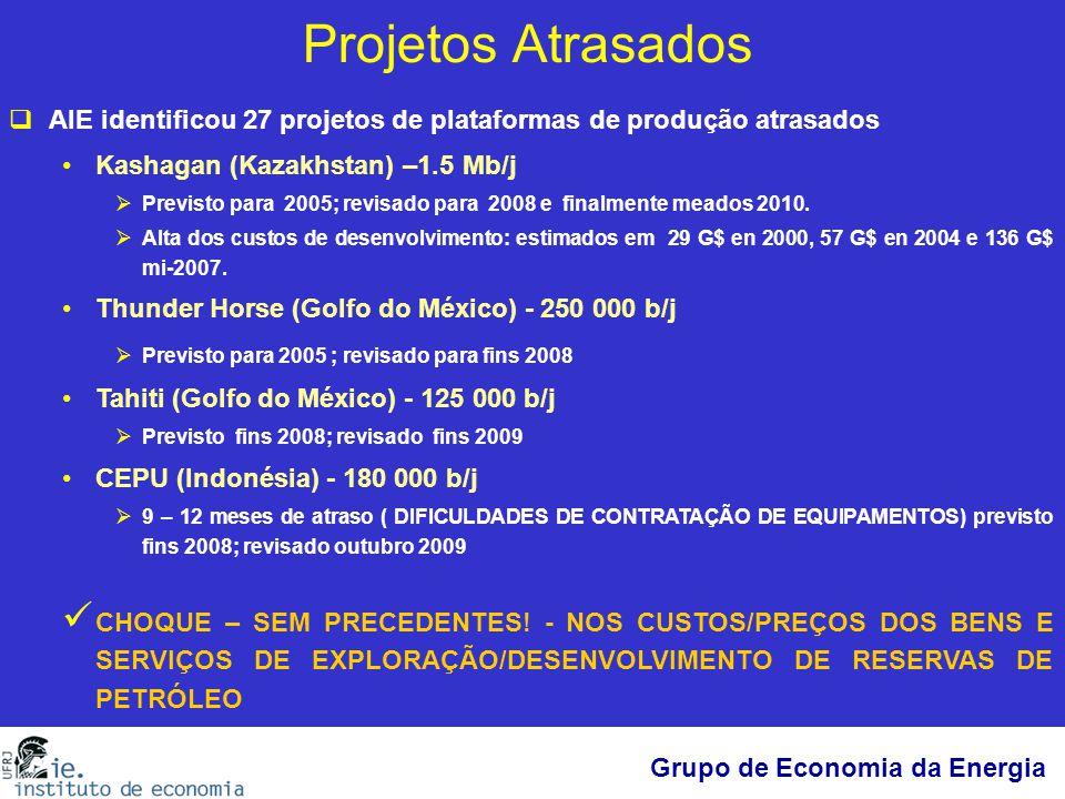 Grupo de Economia da Energia Participações governamentais, preço e câmbio