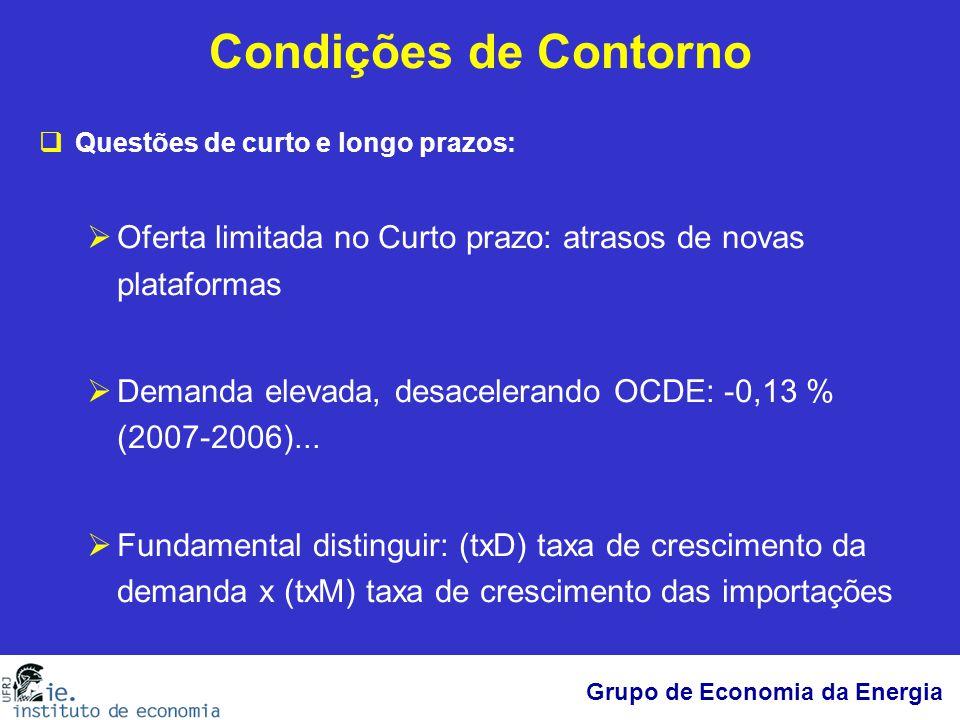 Grupo de Economia da Energia PRODUÇÃO∆ (2006-1995) mil barris/dia% TOTAL MUNDO13.538,5100,0% RESTO DO MUNDO5.783,842,7% RÚSSIA3.481,025,7% IRAQUE1.468,710,8% BRASIL1.090,88,1% ARÁBIA SAUDITA1.714,212,7% CR4 57,3% CONSUMO∆ (2006-1995) mil barris/dia% TOTAL MUNDO13.888,6100,0% RESTO MUNDO5.245,237,8% CHINA4.050,829,2% EUA2.864,120,6% ÍNDIA995,07,2% ARÁBIA SAUDITA733,55,3% CR4 62,2%