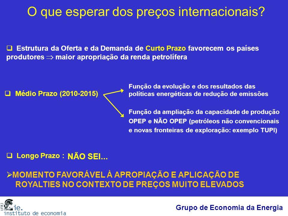 Grupo de Economia da Energia O que esperar dos preços internacionais?  Médio Prazo (2010-2015)  Estrutura da Oferta e da Demanda de Curto Prazo favo