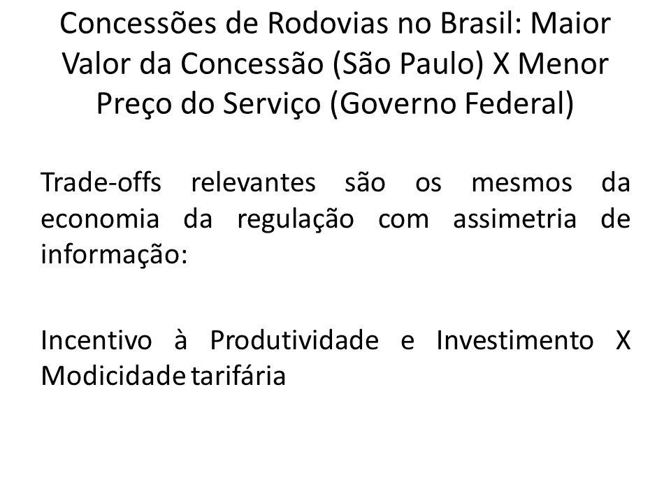 Concessões de Rodovias no Brasil: Maior Valor da Concessão (São Paulo) X Menor Preço do Serviço (Governo Federal) Trade-offs relevantes são os mesmos da economia da regulação com assimetria de informação: Incentivo à Produtividade e Investimento X Modicidade tarifária