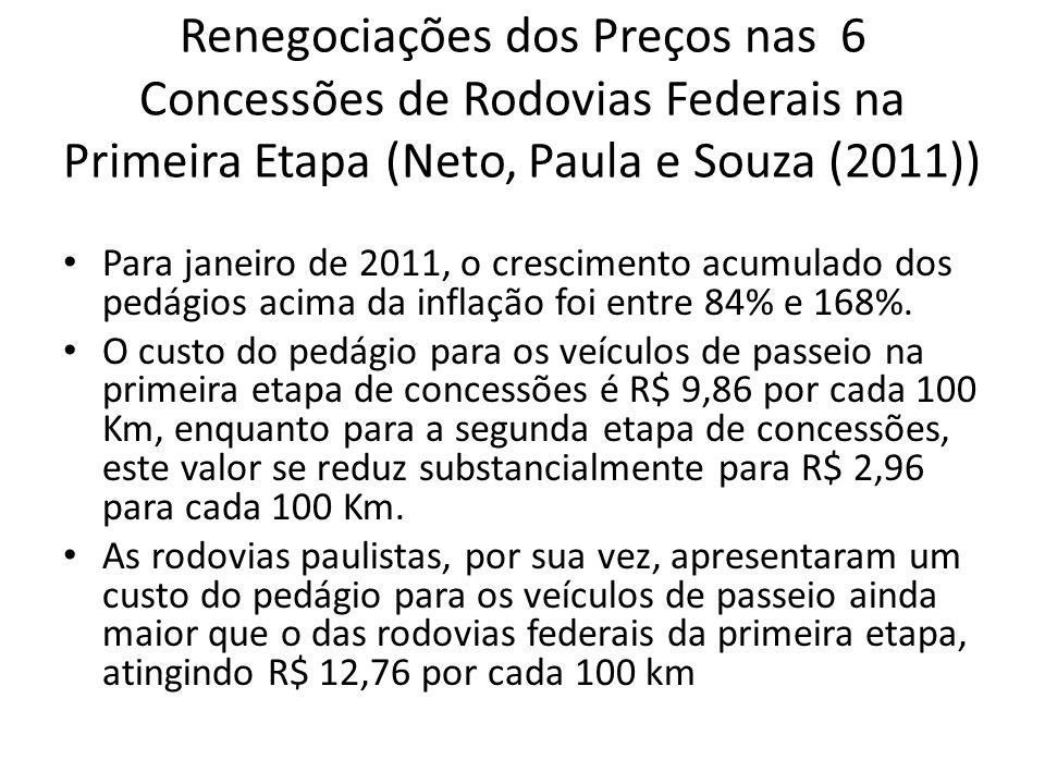 Renegociações dos Preços nas 6 Concessões de Rodovias Federais na Primeira Etapa (Neto, Paula e Souza (2011)) Para janeiro de 2011, o crescimento acumulado dos pedágios acima da inflação foi entre 84% e 168%.