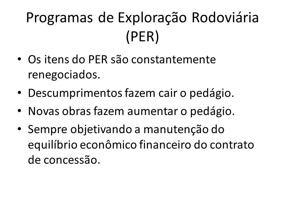 Programas de Exploração Rodoviária (PER) Os itens do PER são constantemente renegociados.