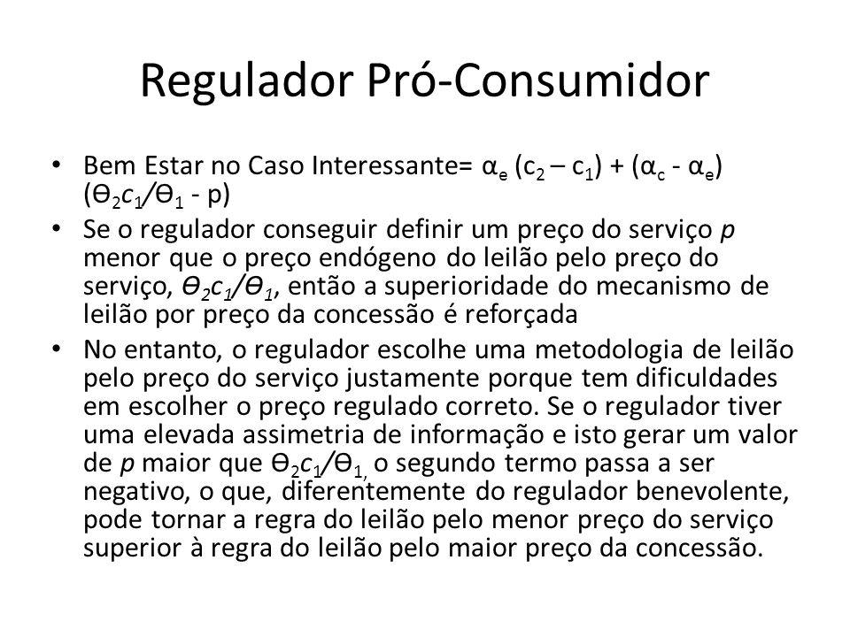 Regulador Pró-Consumidor Bem Estar no Caso Interessante= α e (c 2 – c 1 ) + (α c - α e ) (Ɵ 2 c 1 /Ɵ 1 - p) Se o regulador conseguir definir um preço do serviço p menor que o preço endógeno do leilão pelo preço do serviço, Ɵ 2 c 1 /Ɵ 1, então a superioridade do mecanismo de leilão por preço da concessão é reforçada No entanto, o regulador escolhe uma metodologia de leilão pelo preço do serviço justamente porque tem dificuldades em escolher o preço regulado correto.