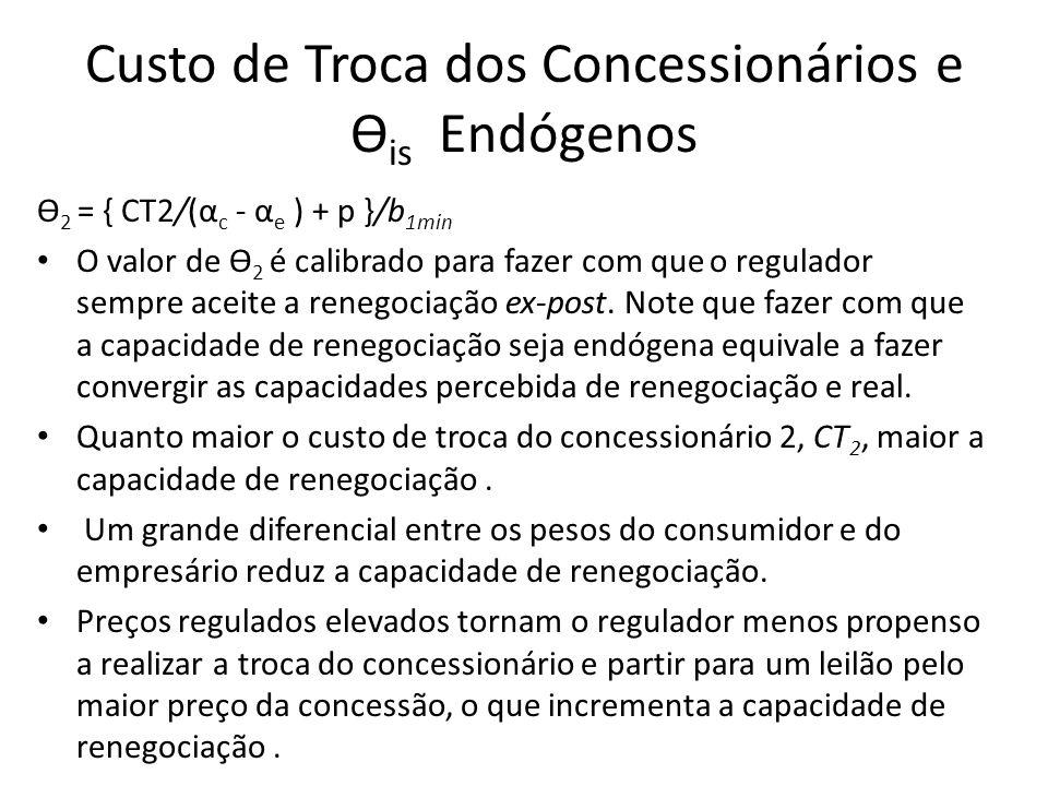 Custo de Troca dos Concessionários e Ɵ is Endógenos Ɵ 2 = { CT2/(α c - α e ) + p }/b 1min O valor de Ɵ 2 é calibrado para fazer com que o regulador sempre aceite a renegociação ex-post.