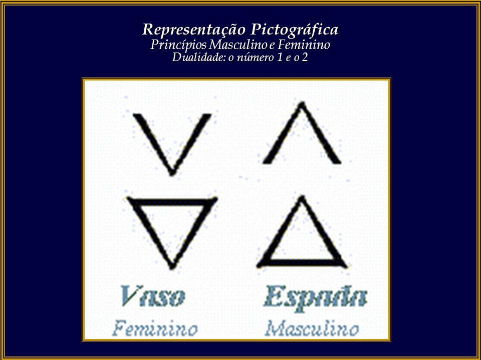 ∞ Infinito (do latim infinítu ), é um adjetivo que denota algo que não tem início nem fim, ou não tem limites, ou que é inumerável. É também um nome q