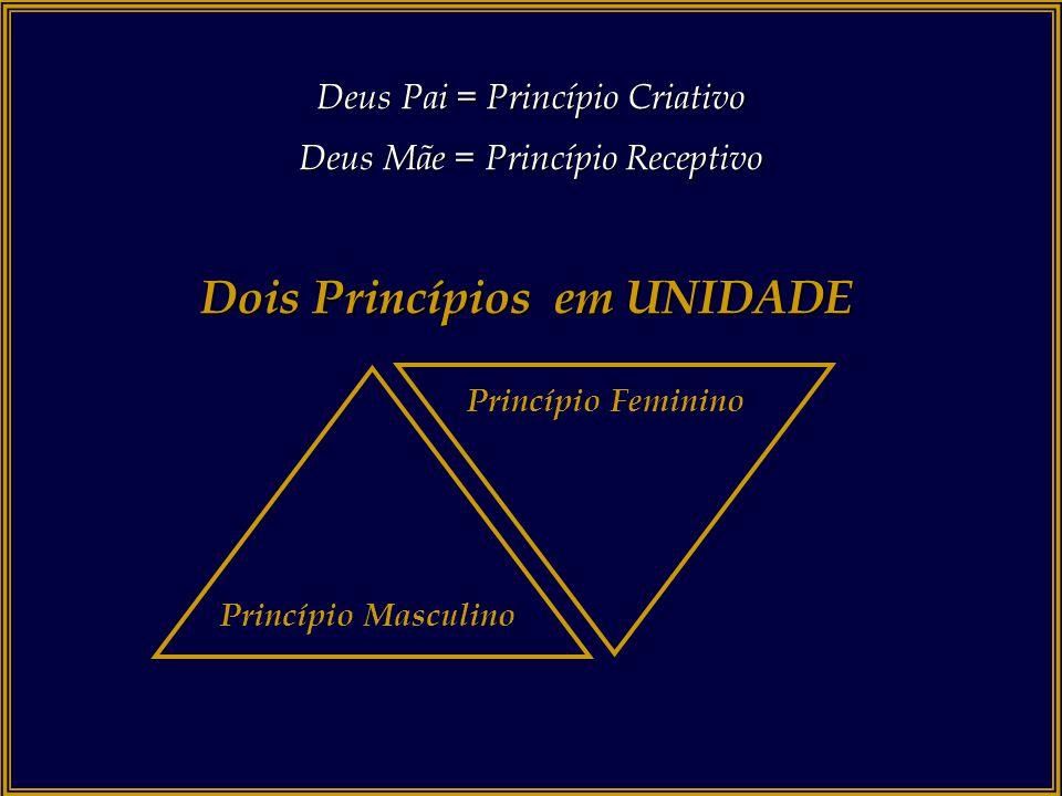 Representação Pictográfica Princípios Masculino e Feminino Dualidade: o número 1 e o 2