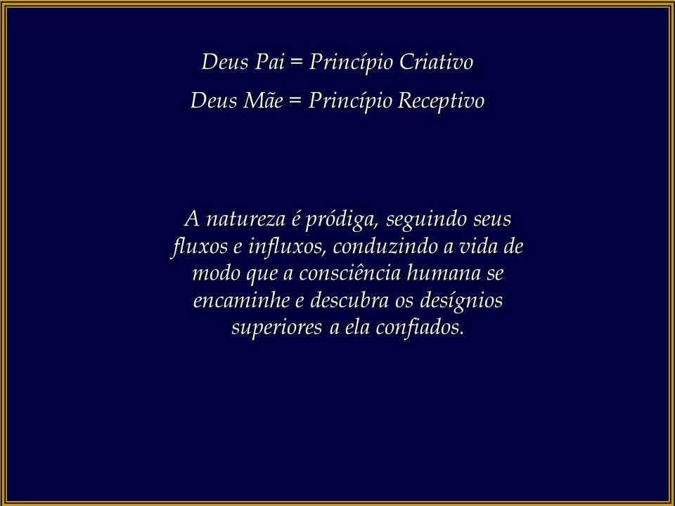 Deus Pai = Princípio Criativo Deus Mãe = Princípio Receptivo Dois Princípios em UNIDADE UNIDADE